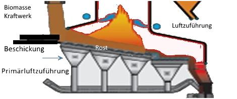 Brennkammer Schema
